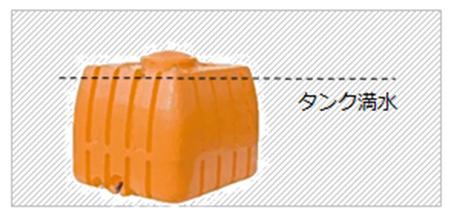 画像:貯留タンクの水位を自動制御